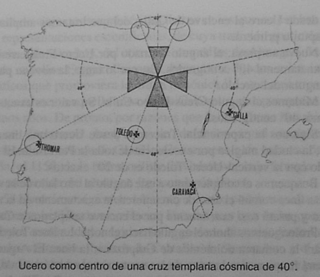 TEMPLARIOS (UCERO; CRUZ TEMPLARIA)