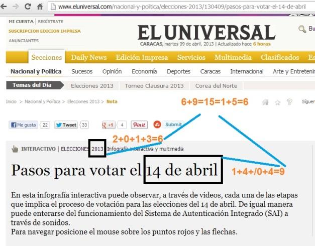 PATRON 3-6-9 NOTICIA EL UNIVERSAL ELECCIONES (VENEZUELA)