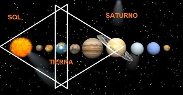 SISTEMA SOLAR DOBLE TETRAEDRO NUMERO 7