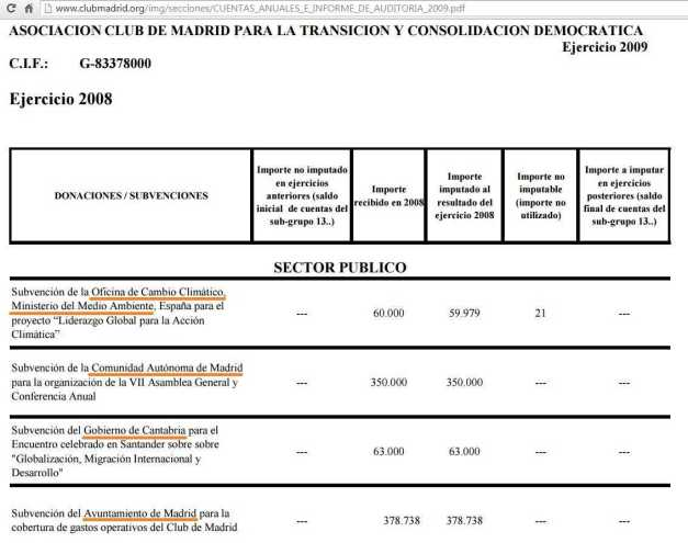SUBVENCIONES PÚBLICAS CLUB DE MADRID (00) (FILEminimizer)