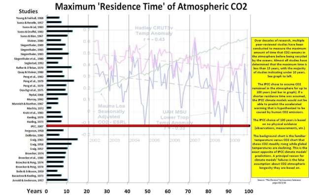 CO2 ESTUDIOS TIEMPO DE RESIDENCIA (00) (FILEminimizer)