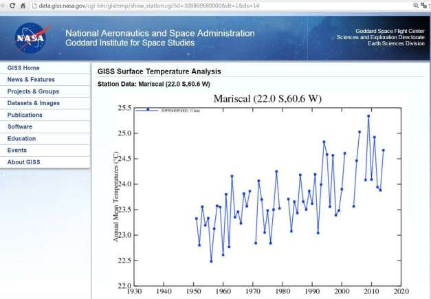 DATOS TEMPERATURA MARISCAL MANIPULADOS (00) (FILEminimizer)